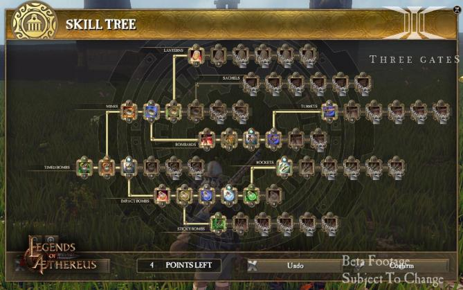 Legends of Aethereus Skill Tree